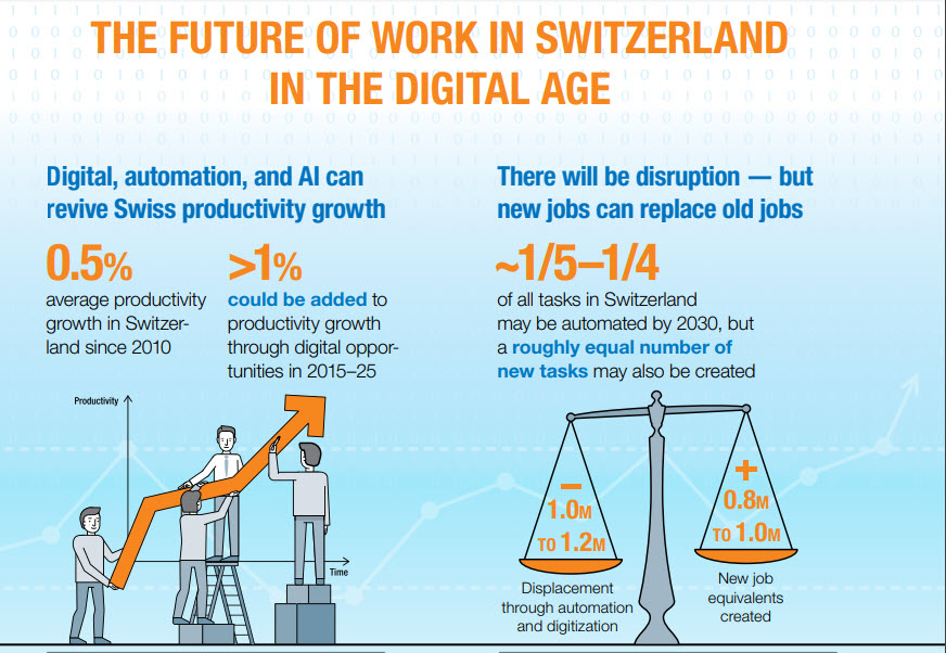 mckinsey-future-of-work-grafik