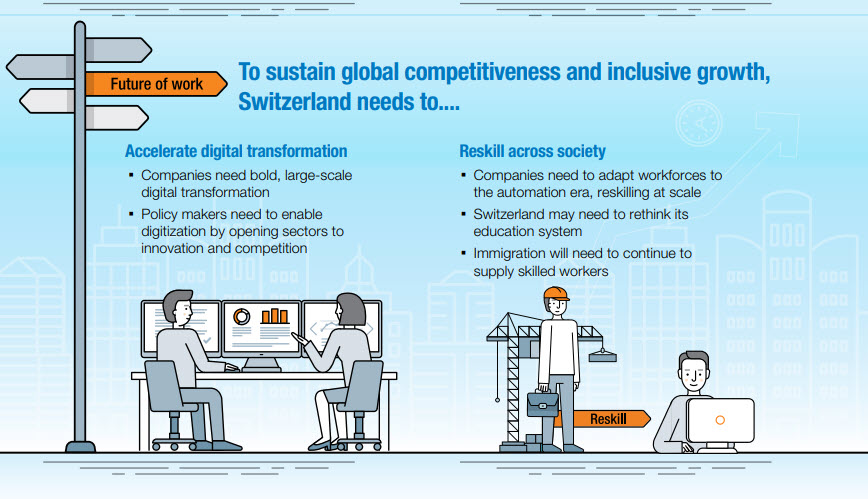 mckinsey-future-of-work-grafik-competitiveness